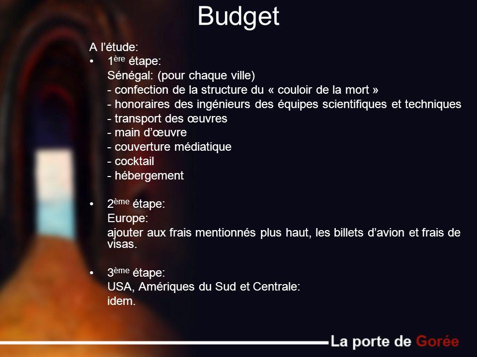 Budget A l'étude: 1ère étape: Sénégal: (pour chaque ville)