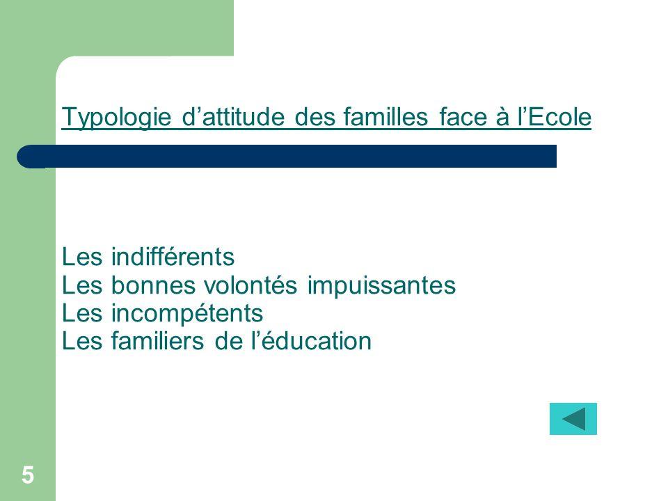 Typologie d'attitude des familles face à l'Ecole Les indifférents Les bonnes volontés impuissantes Les incompétents Les familiers de l'éducation
