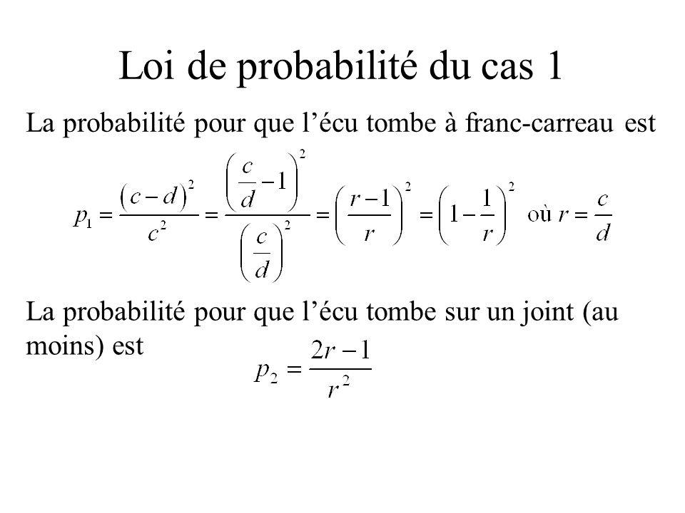 Loi de probabilité du cas 1