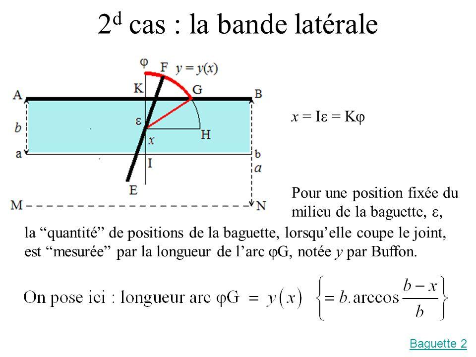 2d cas : la bande latérale