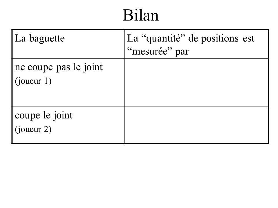 Bilan La baguette La quantité de positions est mesurée par
