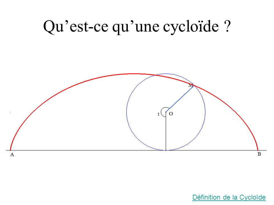 Qu'est-ce qu'une cycloïde