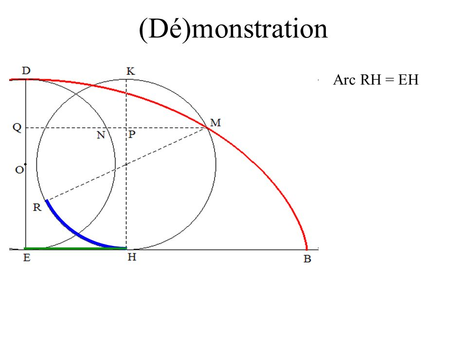 (Dé)monstration Arc RH = EH
