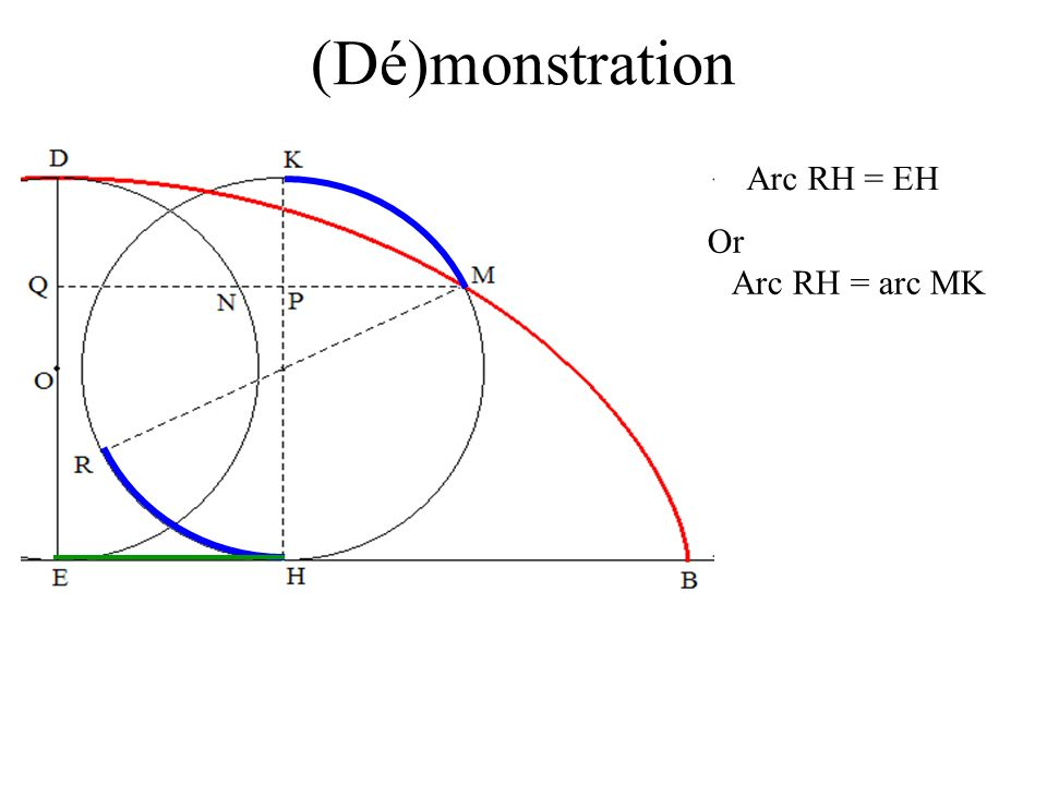 (Dé)monstration Arc RH = EH Or Arc RH = arc MK