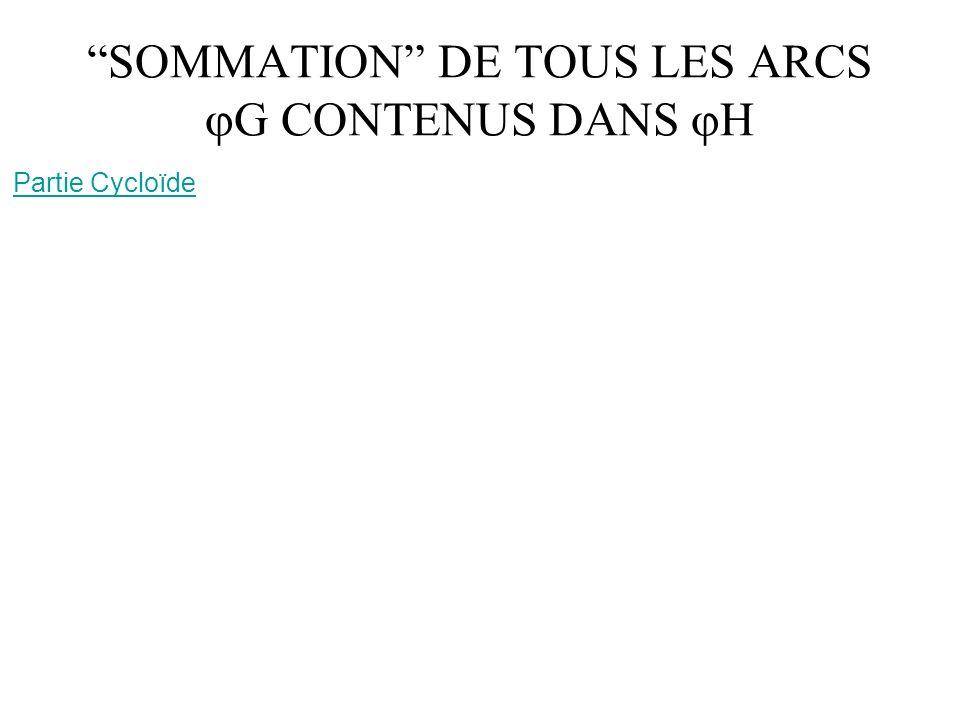 SOMMATION DE TOUS LES ARCS jG CONTENUS DANS jH