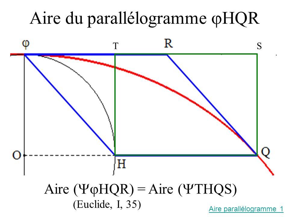 Aire du parallélogramme jHQR