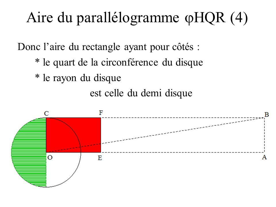 Aire du parallélogramme jHQR (4)