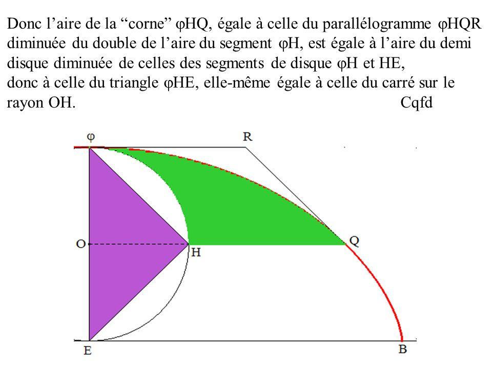 Donc l'aire de la corne jHQ, égale à celle du parallélogramme jHQR