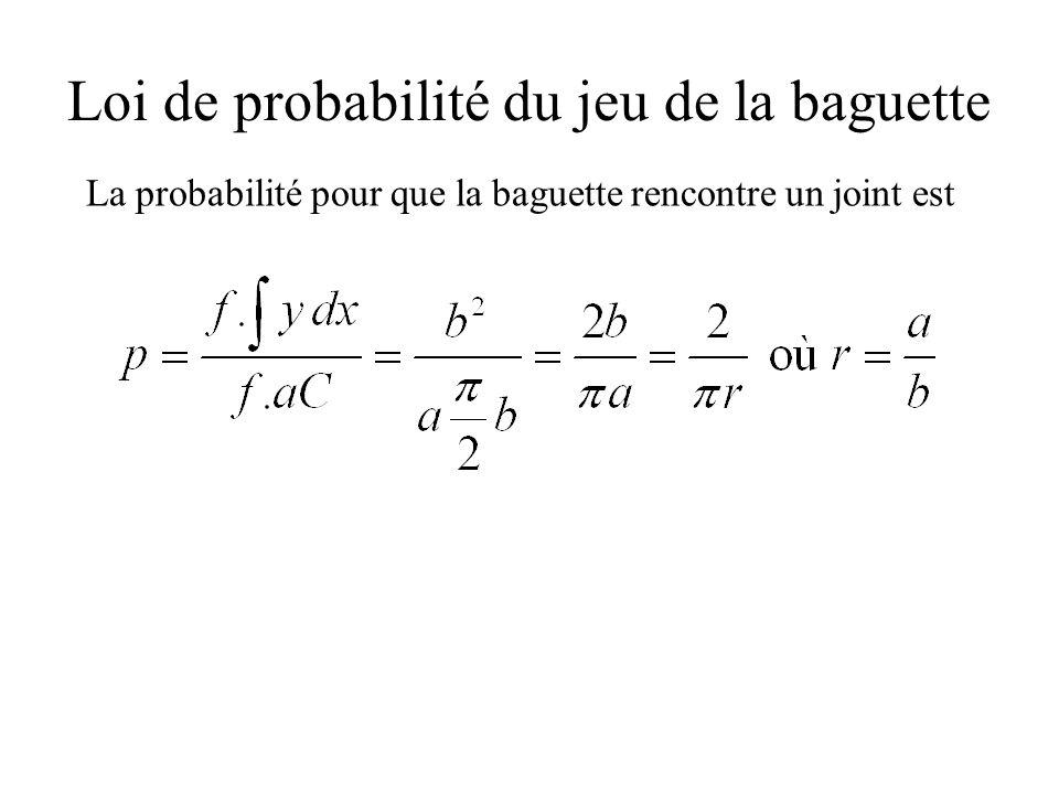 Loi de probabilité du jeu de la baguette