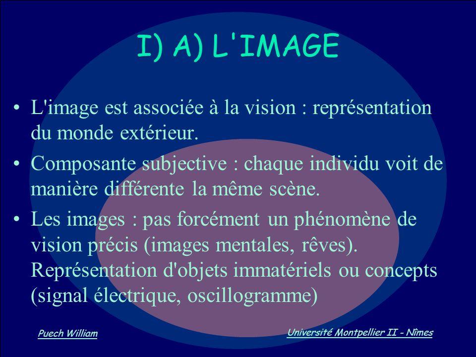 I) A) L IMAGE L image est associée à la vision : représentation du monde extérieur.