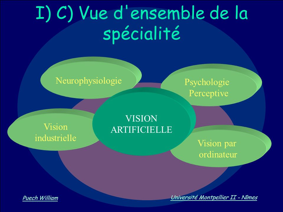 I) C) Vue d ensemble de la spécialité