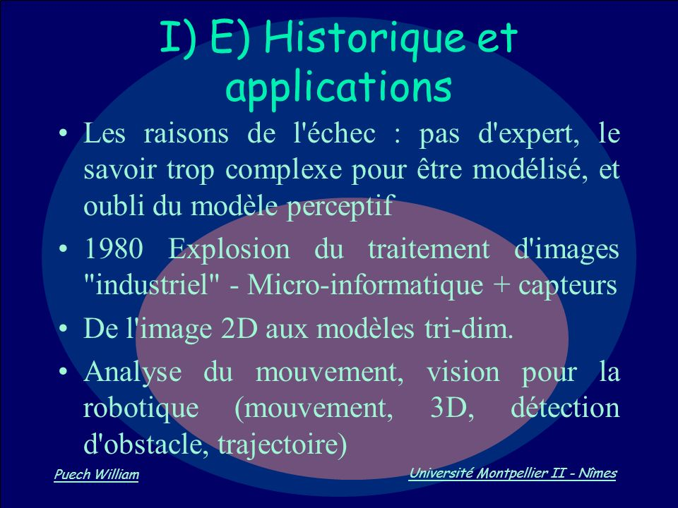 I) E) Historique et applications