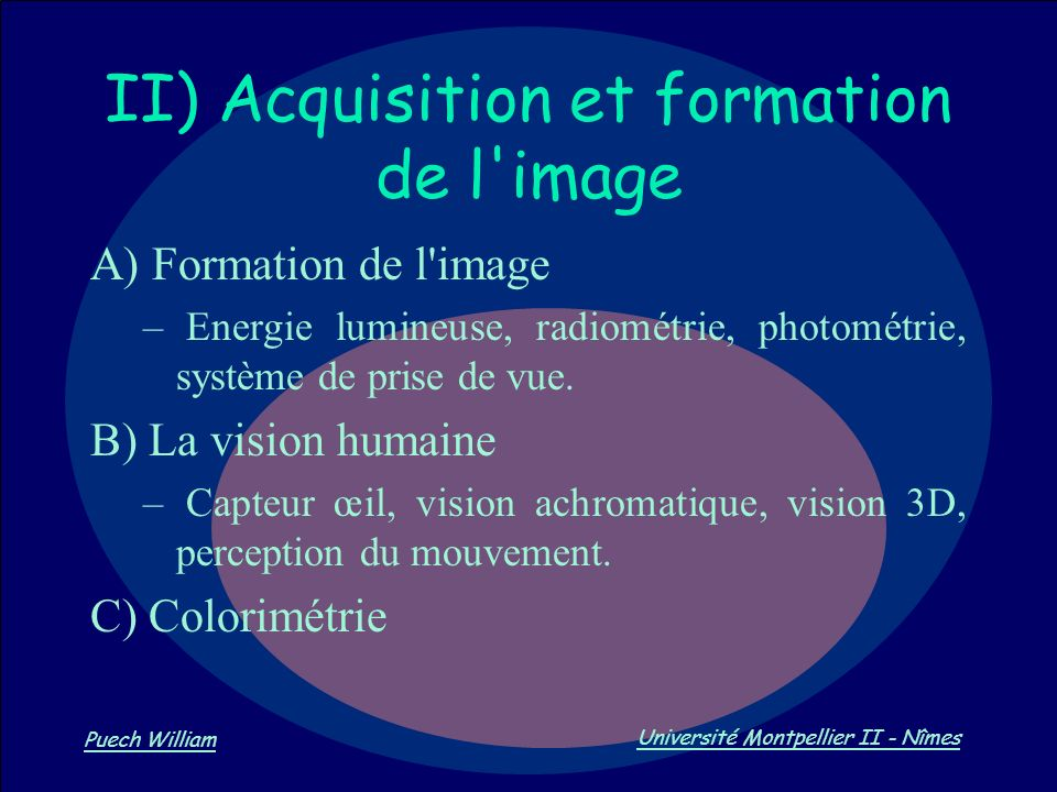 II) Acquisition et formation de l image