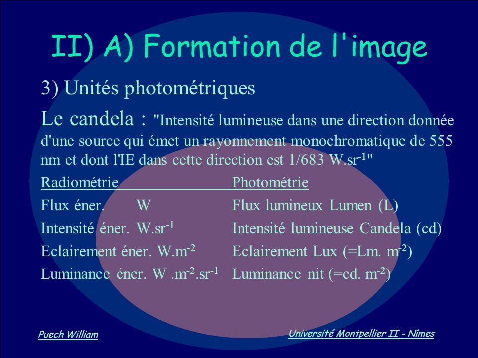 II) A) Formation de l image