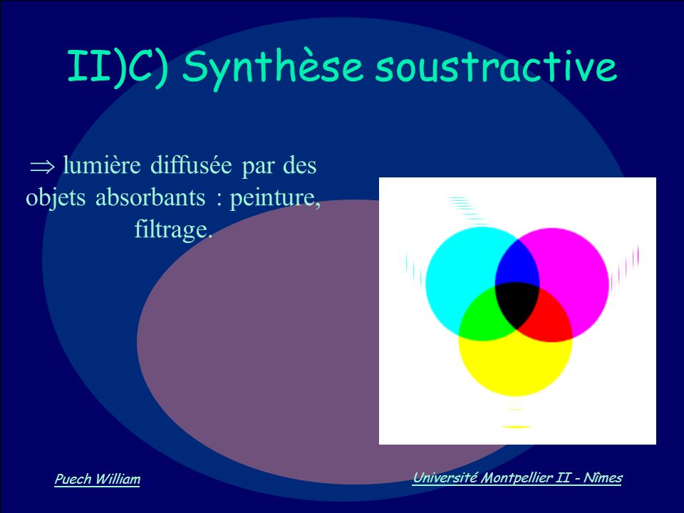 II)C) Synthèse soustractive