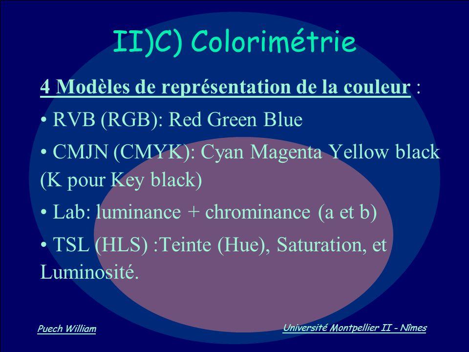 II)C) Colorimétrie 4 Modèles de représentation de la couleur :
