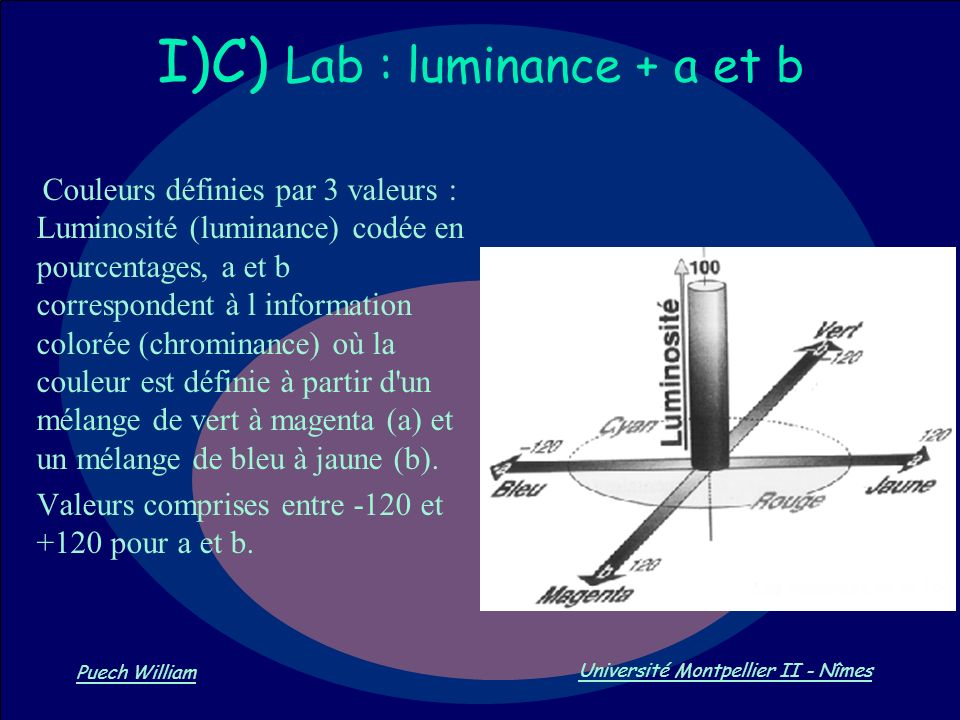 I)C) Lab : luminance + a et b
