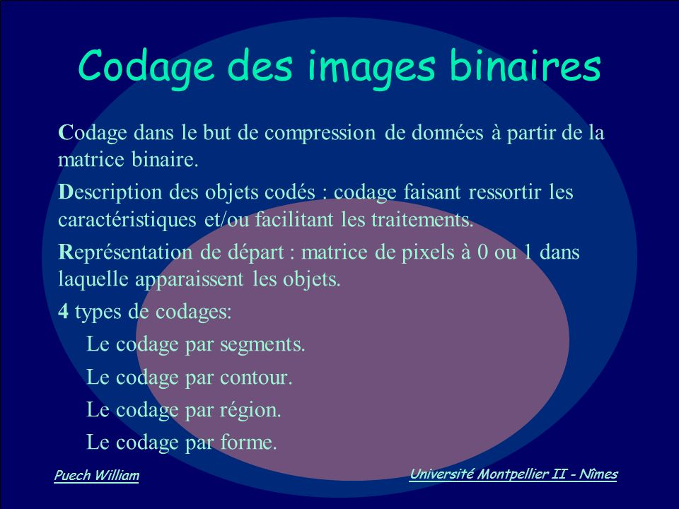 Codage des images binaires