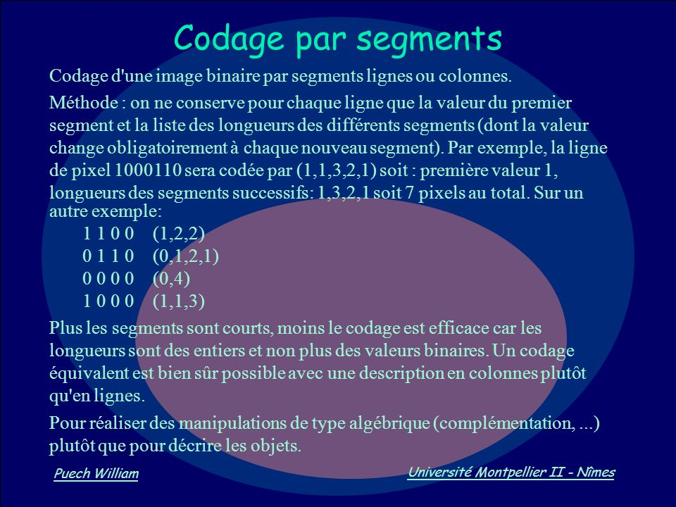 Codage par segments Codage d une image binaire par segments lignes ou colonnes.
