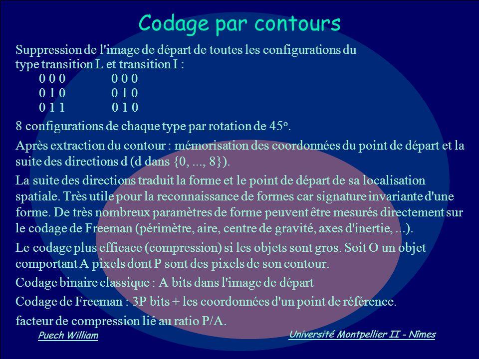 Codage par contours Suppression de l image de départ de toutes les configurations du. type transition L et transition I :