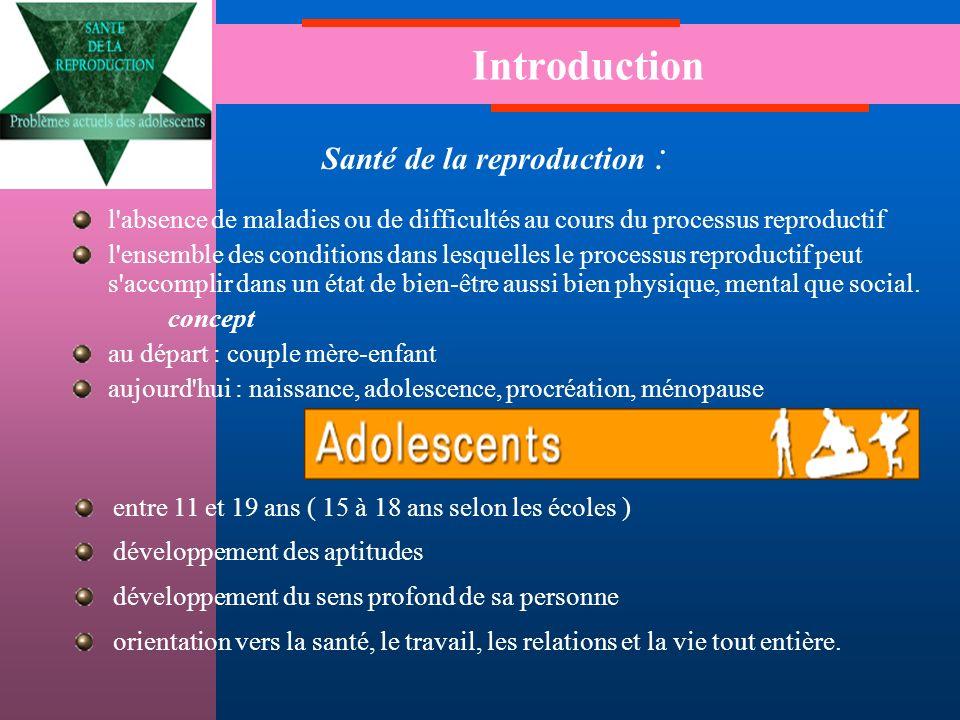 Introduction Santé de la reproduction :