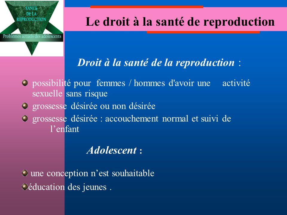 Le droit à la santé de reproduction