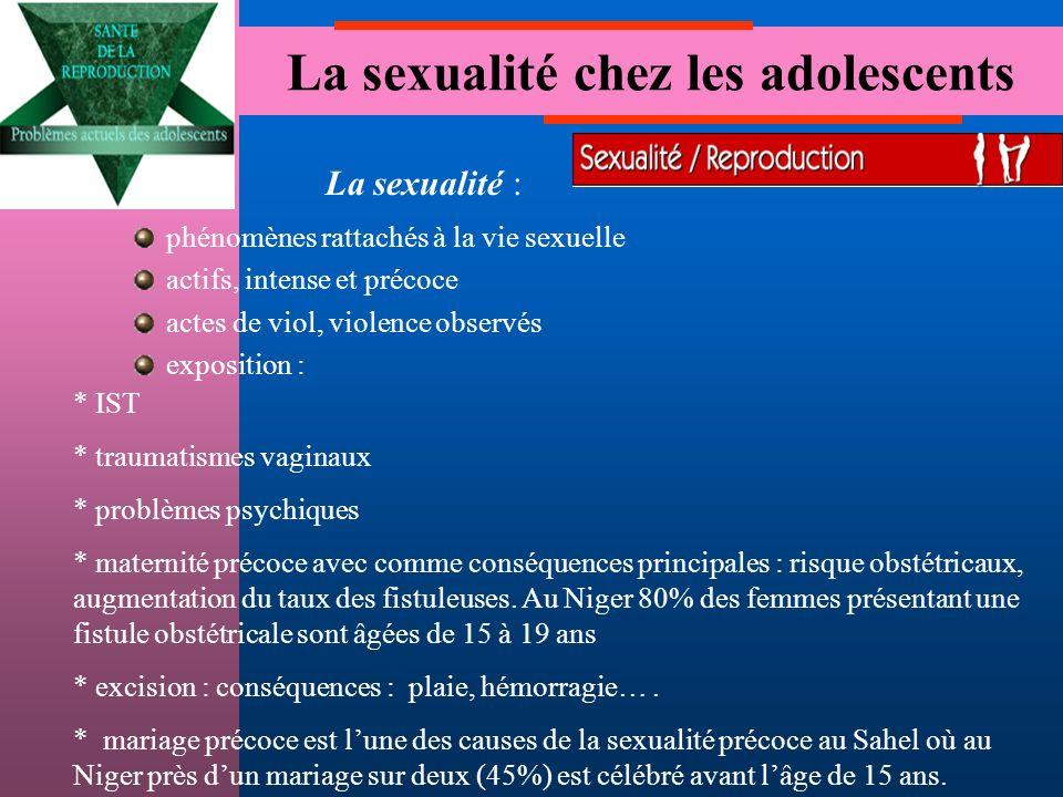 La sexualité chez les adolescents
