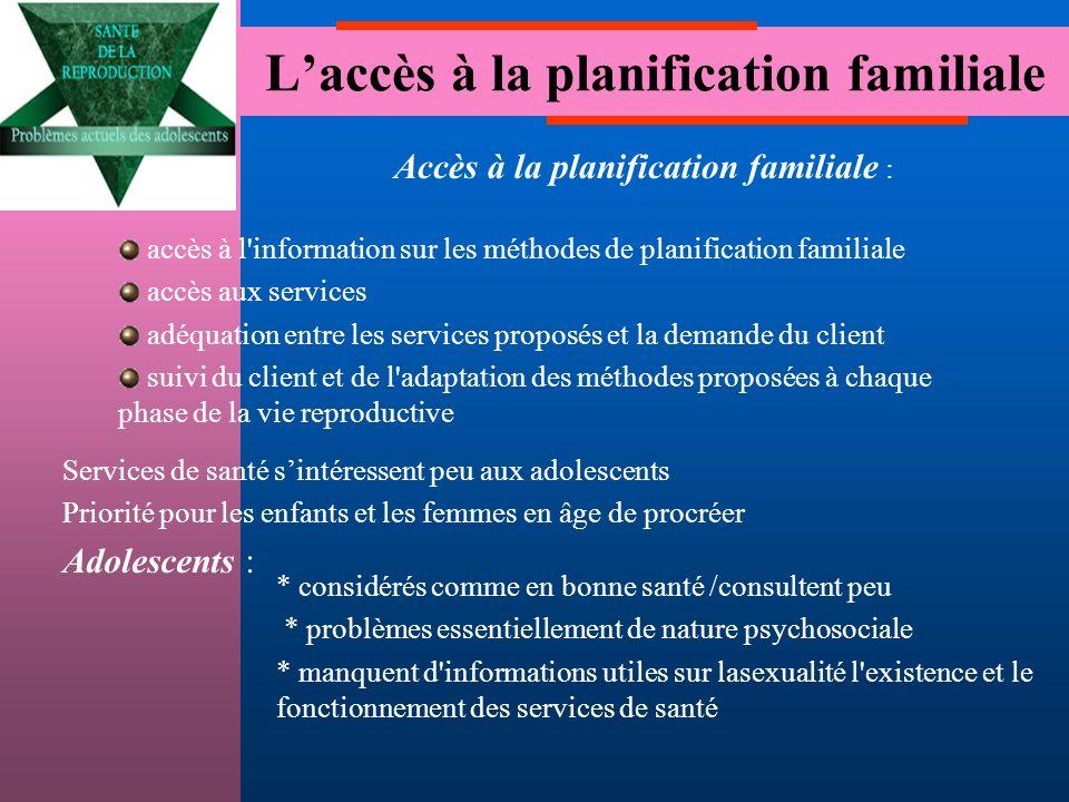 L'accès à la planification familiale