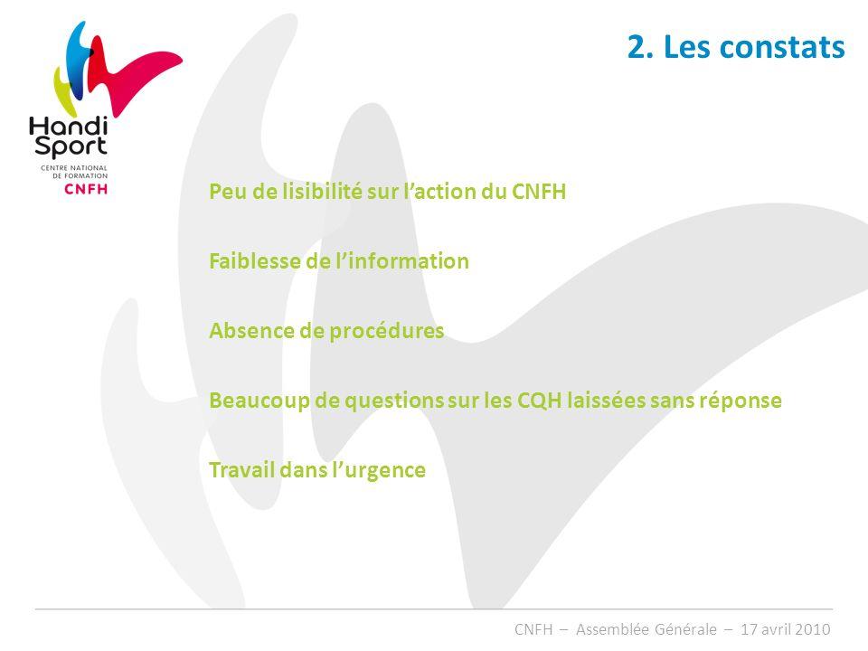 2. Les constats Peu de lisibilité sur l'action du CNFH