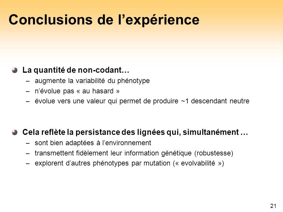 Conclusions de l'expérience