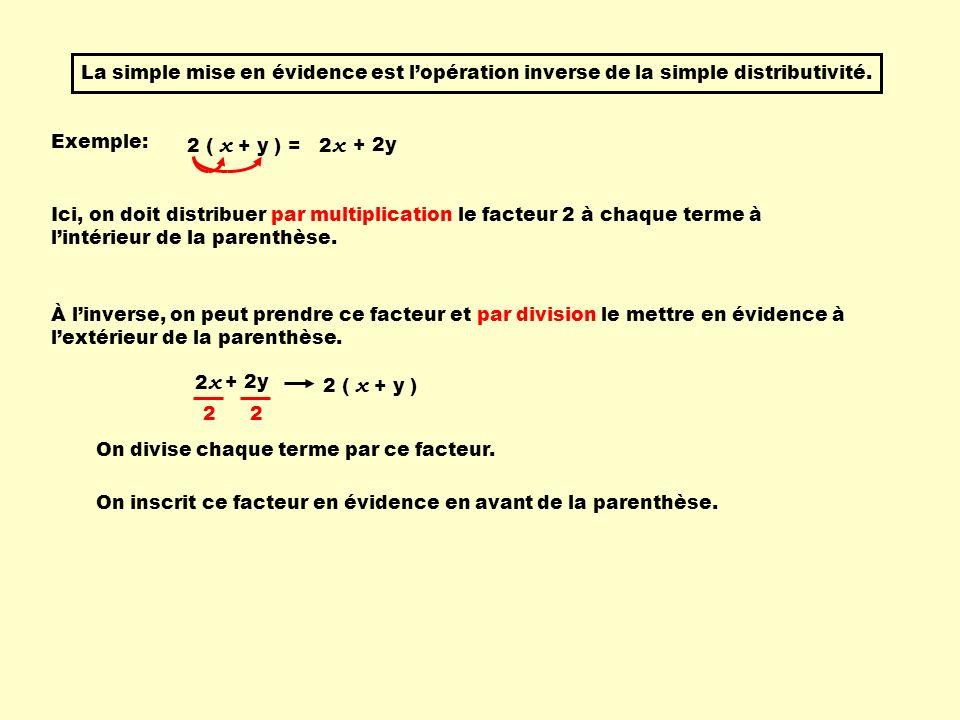 La simple mise en évidence est l'opération inverse de la simple distributivité.