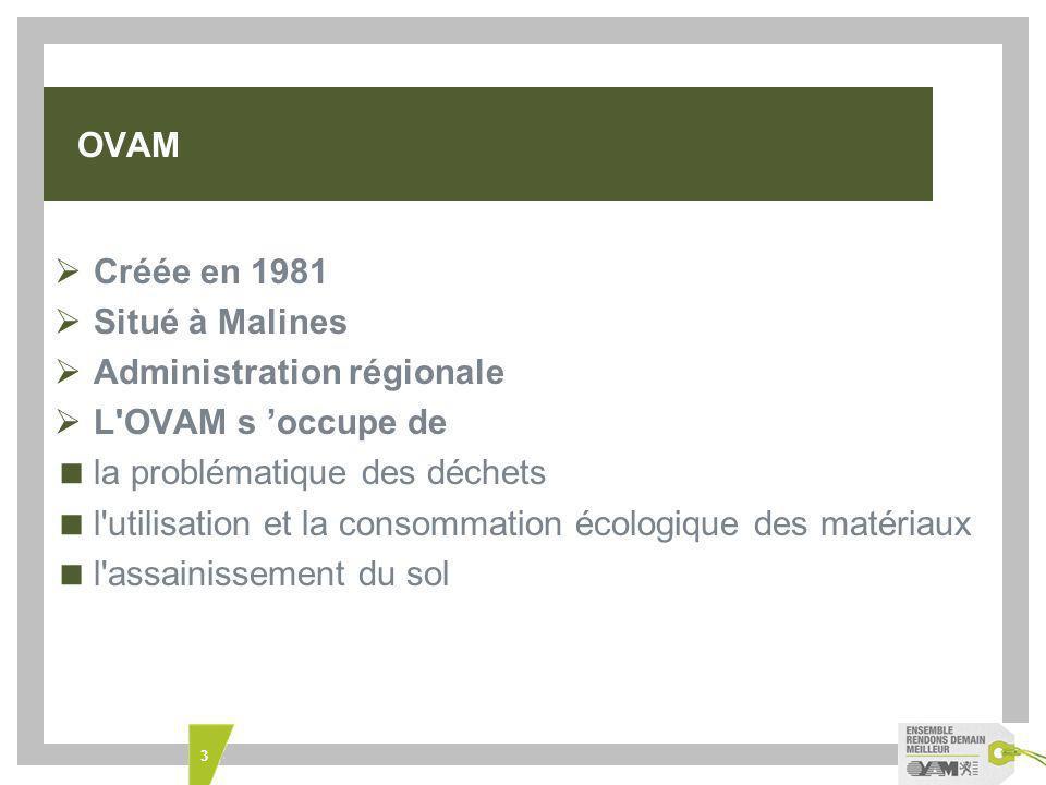 OVAM Créée en 1981. Situé à Malines. Administration régionale. L OVAM s 'occupe de. la problématique des déchets.