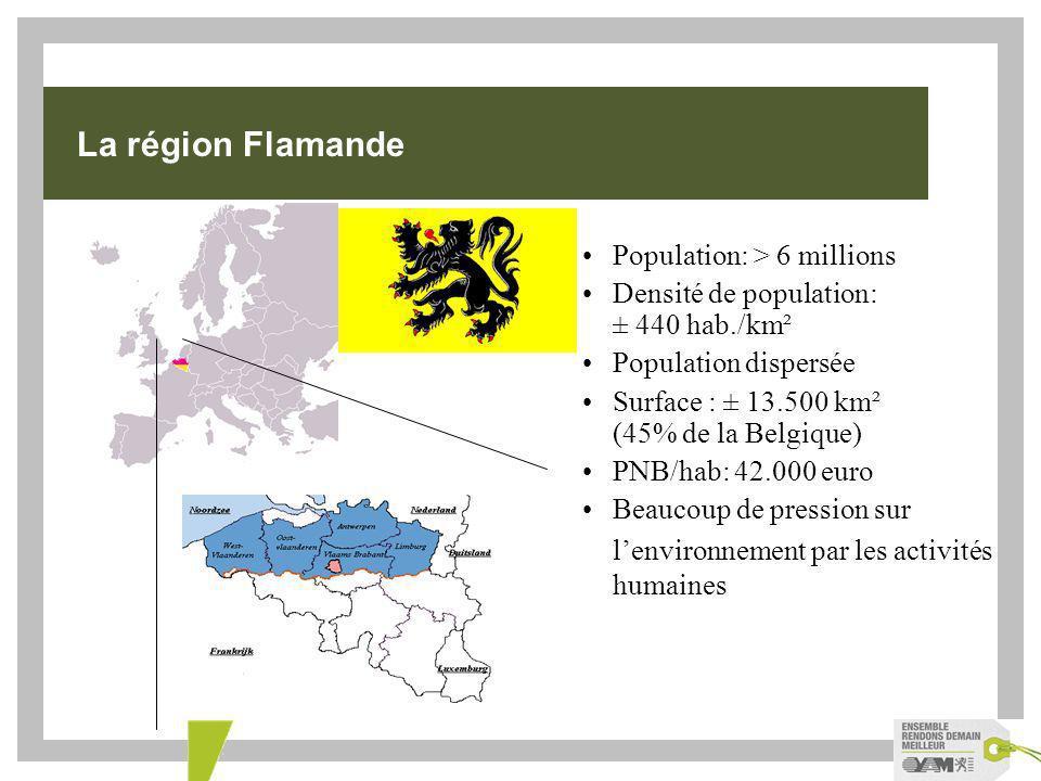 La région Flamande Population: > 6 millions