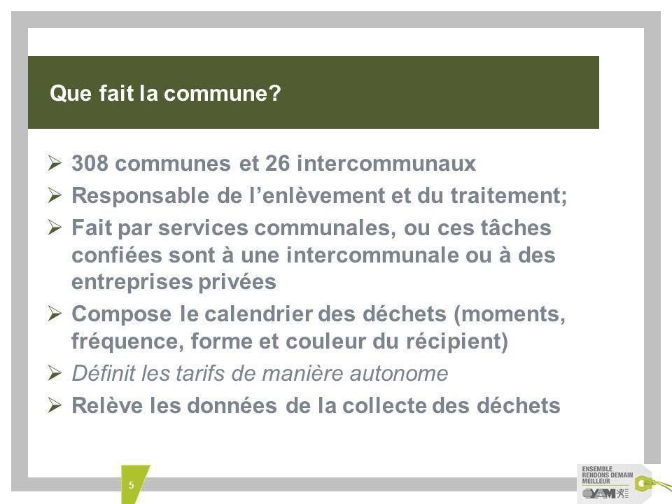 Que fait la commune 308 communes et 26 intercommunaux. Responsable de l'enlèvement et du traitement;