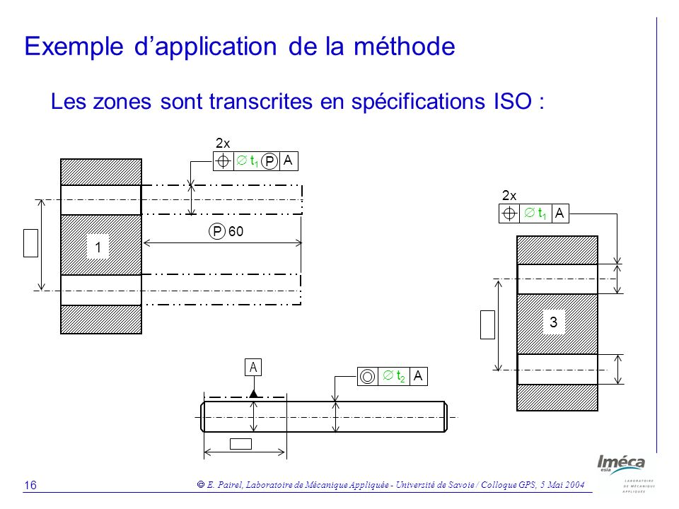 Exemple d'application de la méthode