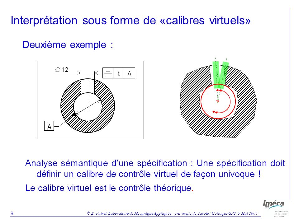 Interprétation sous forme de «calibres virtuels»
