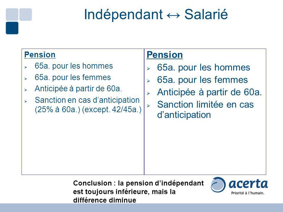 Indépendant ↔ Salarié Pension 65a. pour les hommes