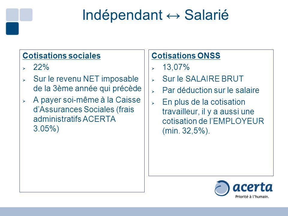 Indépendant ↔ Salarié Cotisations sociales 22%
