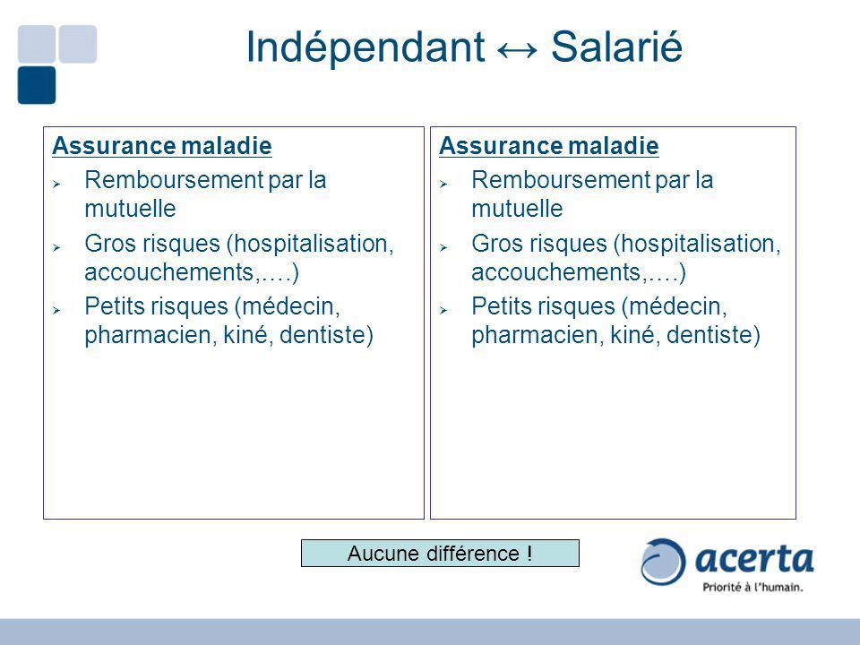 Indépendant ↔ Salarié Assurance maladie Remboursement par la mutuelle