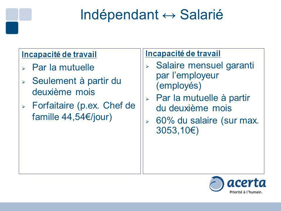 Indépendant ↔ Salarié Par la mutuelle