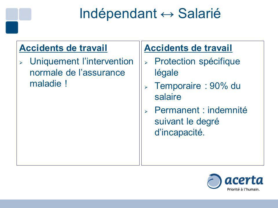 Indépendant ↔ Salarié Accidents de travail