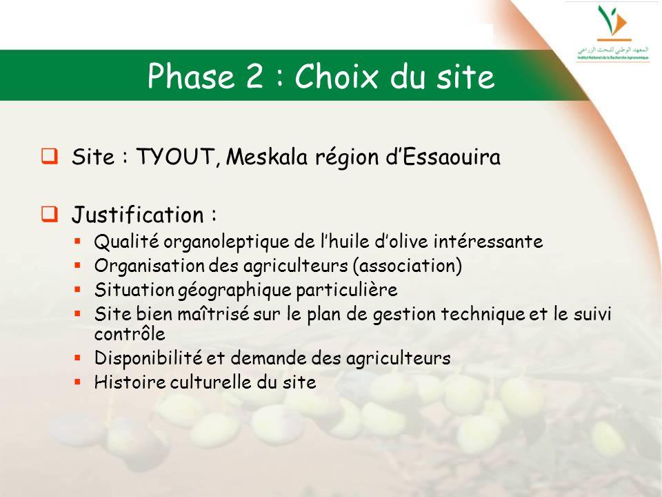 Phase 2 : Choix du site Site : TYOUT, Meskala région d'Essaouira