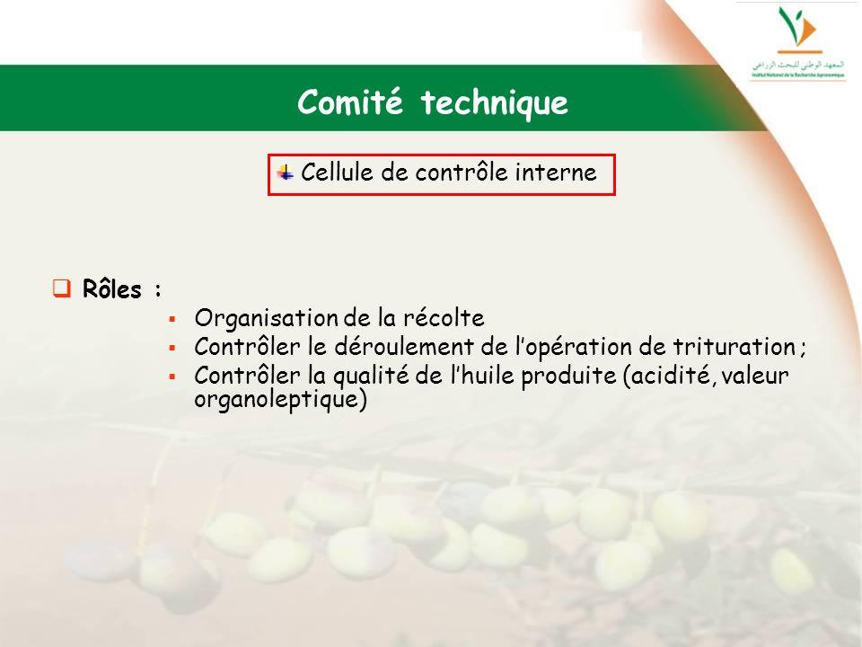 Comité technique Cellule de contrôle interne Rôles :