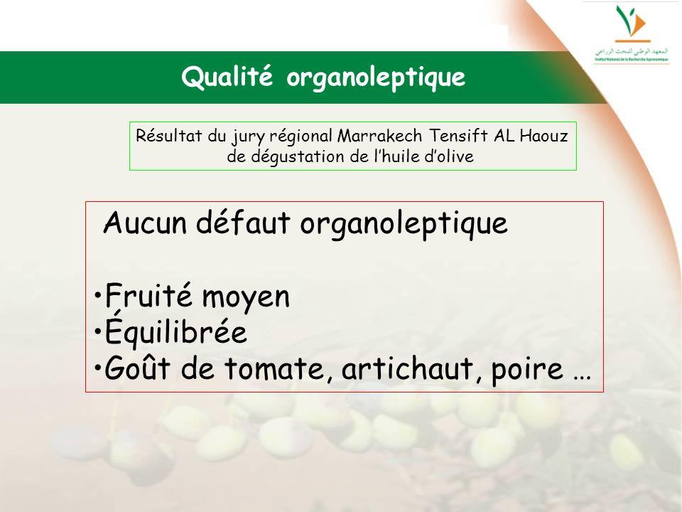Aucun défaut organoleptique Fruité moyen Équilibrée