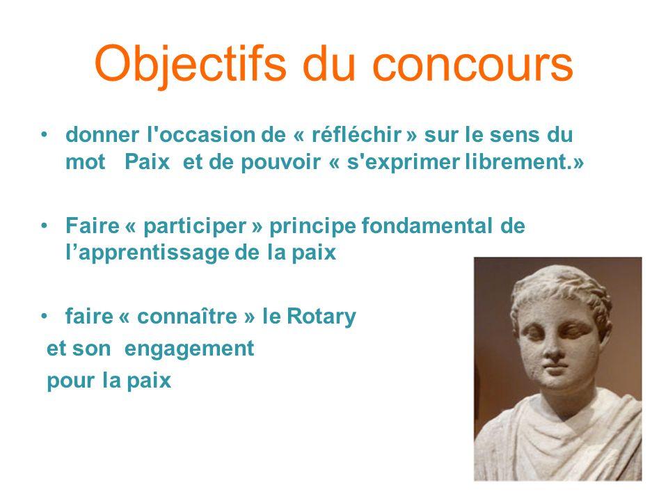 Objectifs du concours donner l occasion de « réfléchir » sur le sens du mot Paix et de pouvoir « s exprimer librement.»