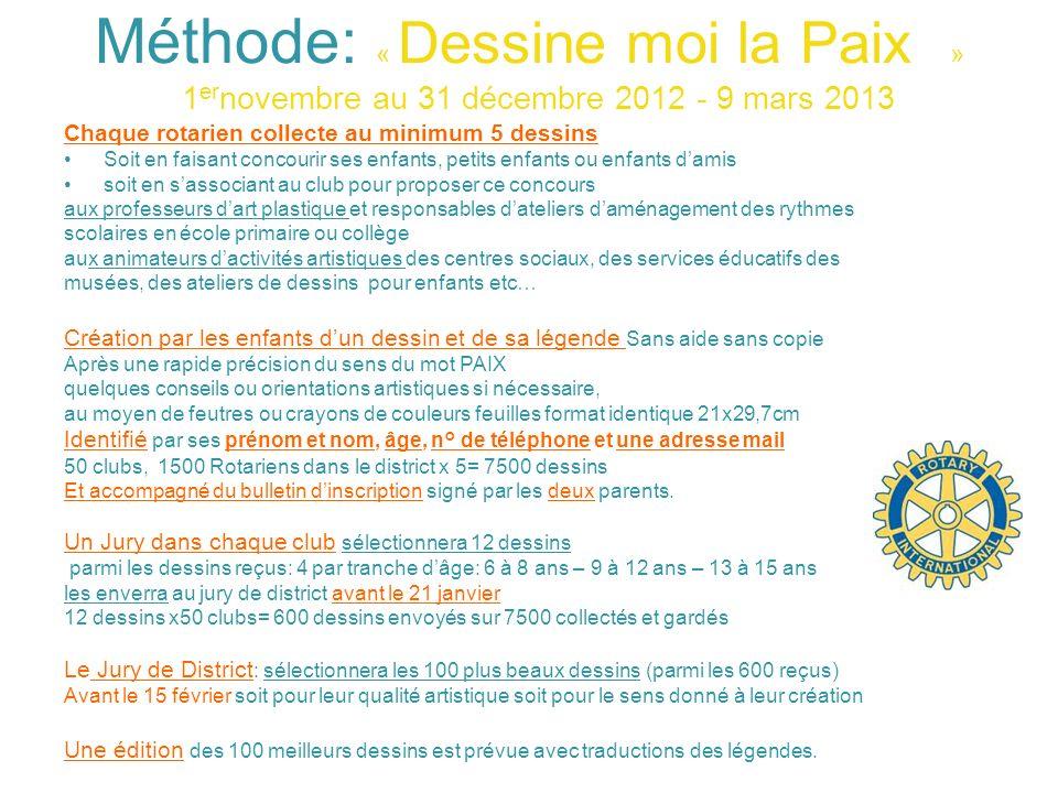 Méthode: « Dessine moi la Paix » 1ernovembre au 31 décembre 2012 - 9 mars 2013
