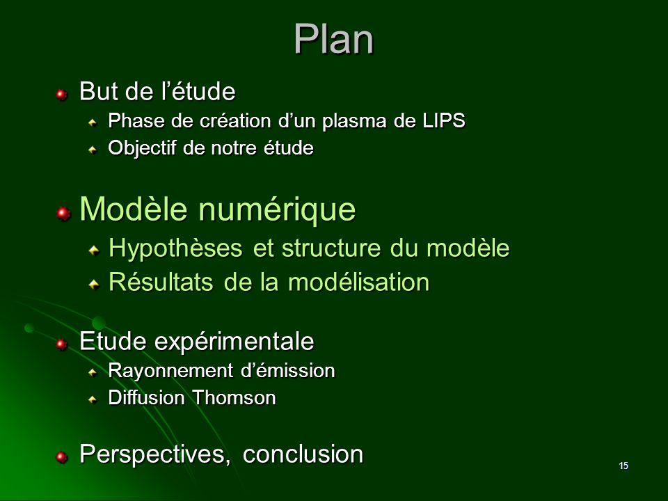Plan Plan Modèle numérique But de l'étude