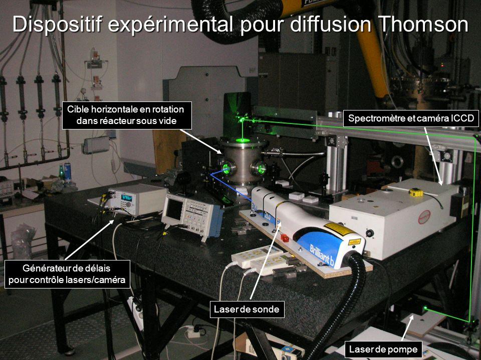 Dispositif expérimental pour diffusion Thomson