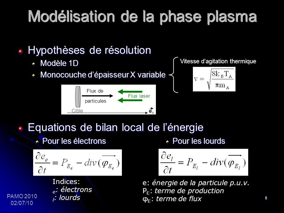 Modélisation de la phase plasma