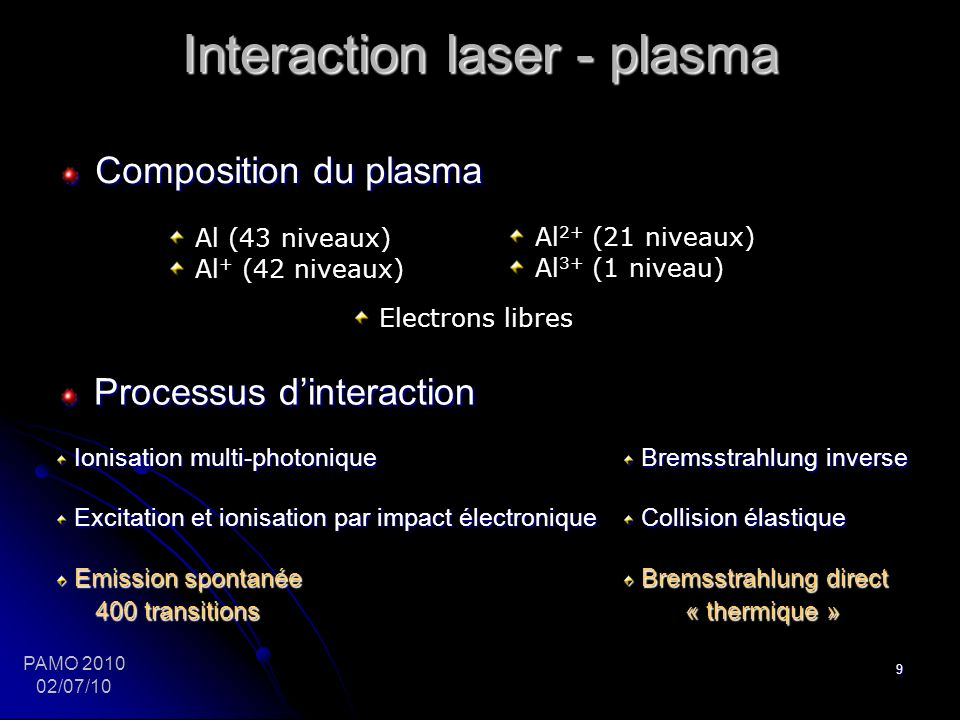 Interaction laser - plasma